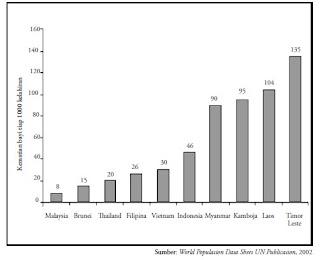 Faktor Pendidikan Penyebab Keterbelakangan Indonesia