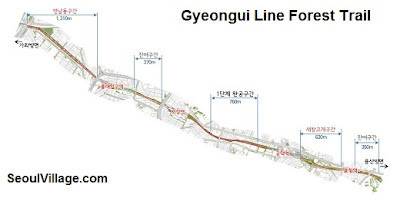 Gyeongui Line Forest Trail