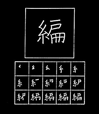 kanji merajut