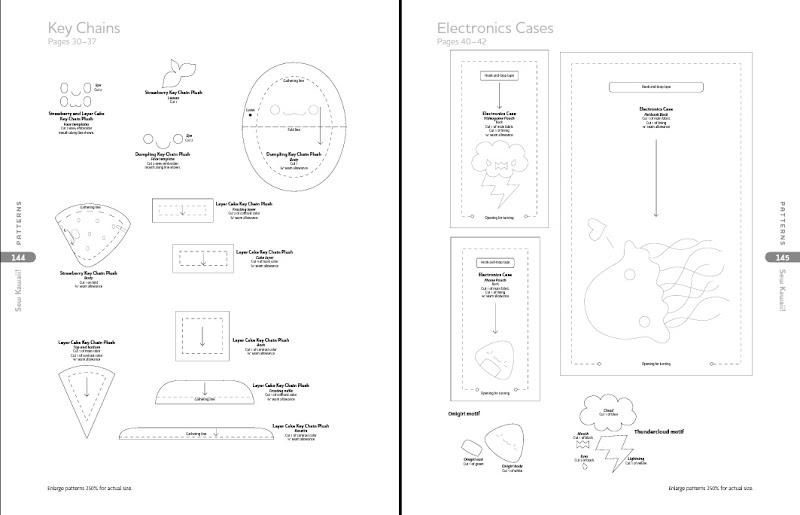 Asombroso Sew Cool Patterns Motivo - Ideas de Patrones de Costura ...