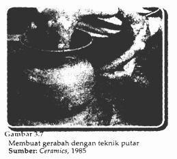 Teknik Puter Gerabah