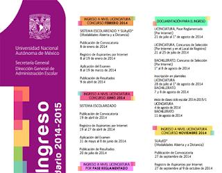 Resultados Exámen Licenciatura UNAM 2014-2015 Sistemas Escolarizado SUAyED Universidad Nacional Autónoma de México