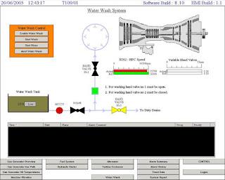 Water wash system, Optimasi Pembangkit Listrik