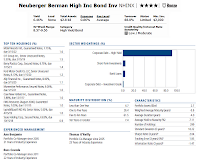 Neuberger Berman High Income Bond fund details