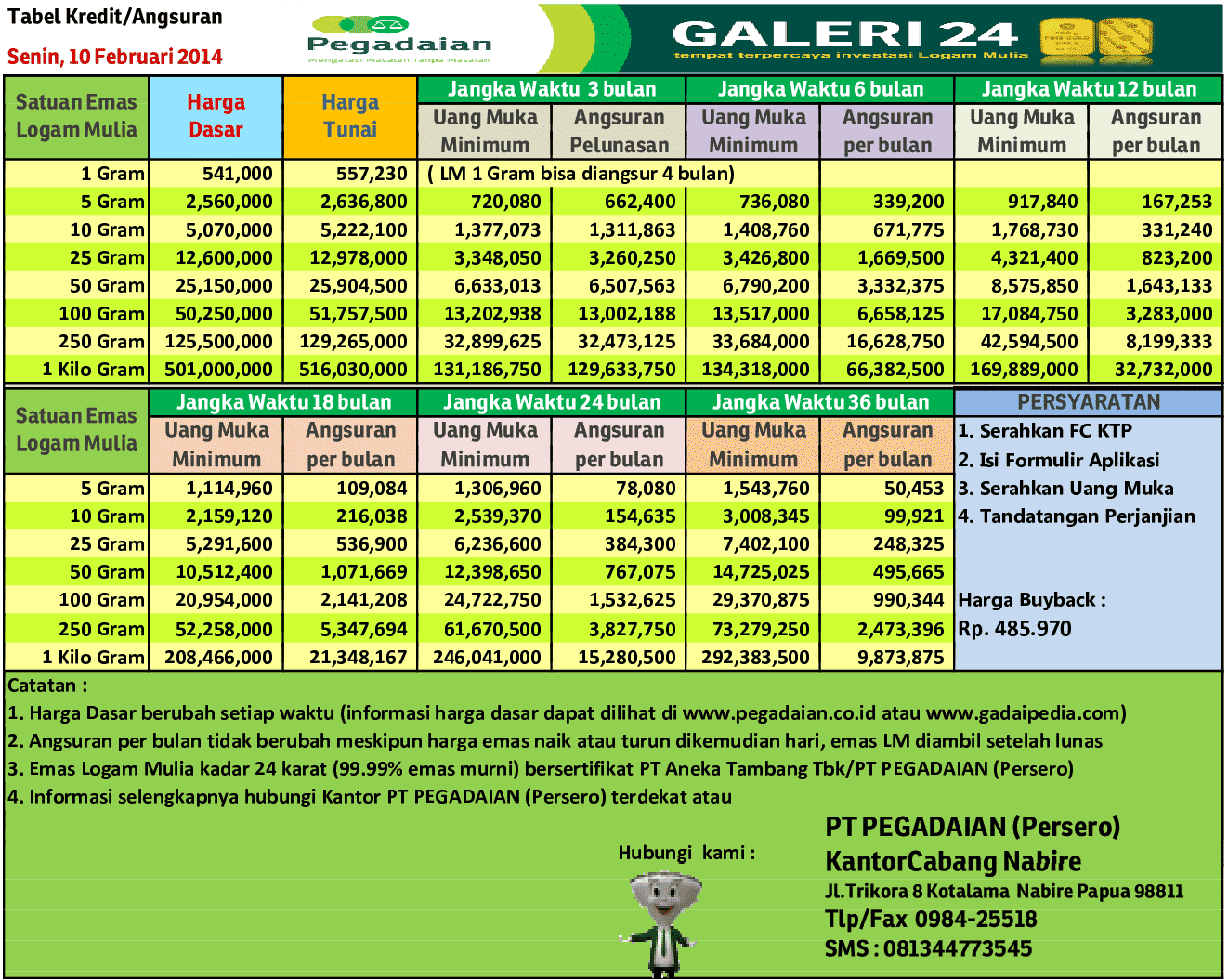 harga emas dan tabel emas pegadaian 10 februari 2014