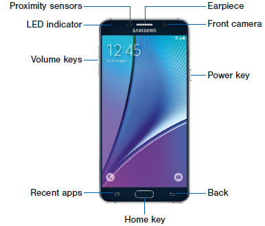 Samsung Galaxy Note 5 Layout - Front
