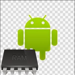 Tutorial atau Cara Menambah Kapasitas RAM Android