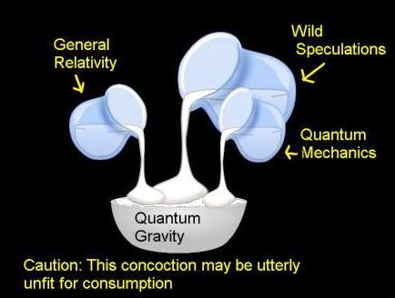 quantum gravity
