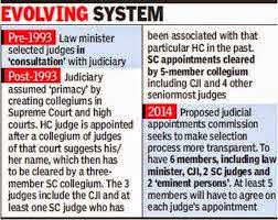 Indian-Judicial-System