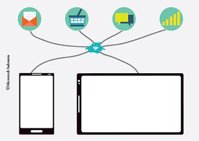 technology content untuk shutterstock