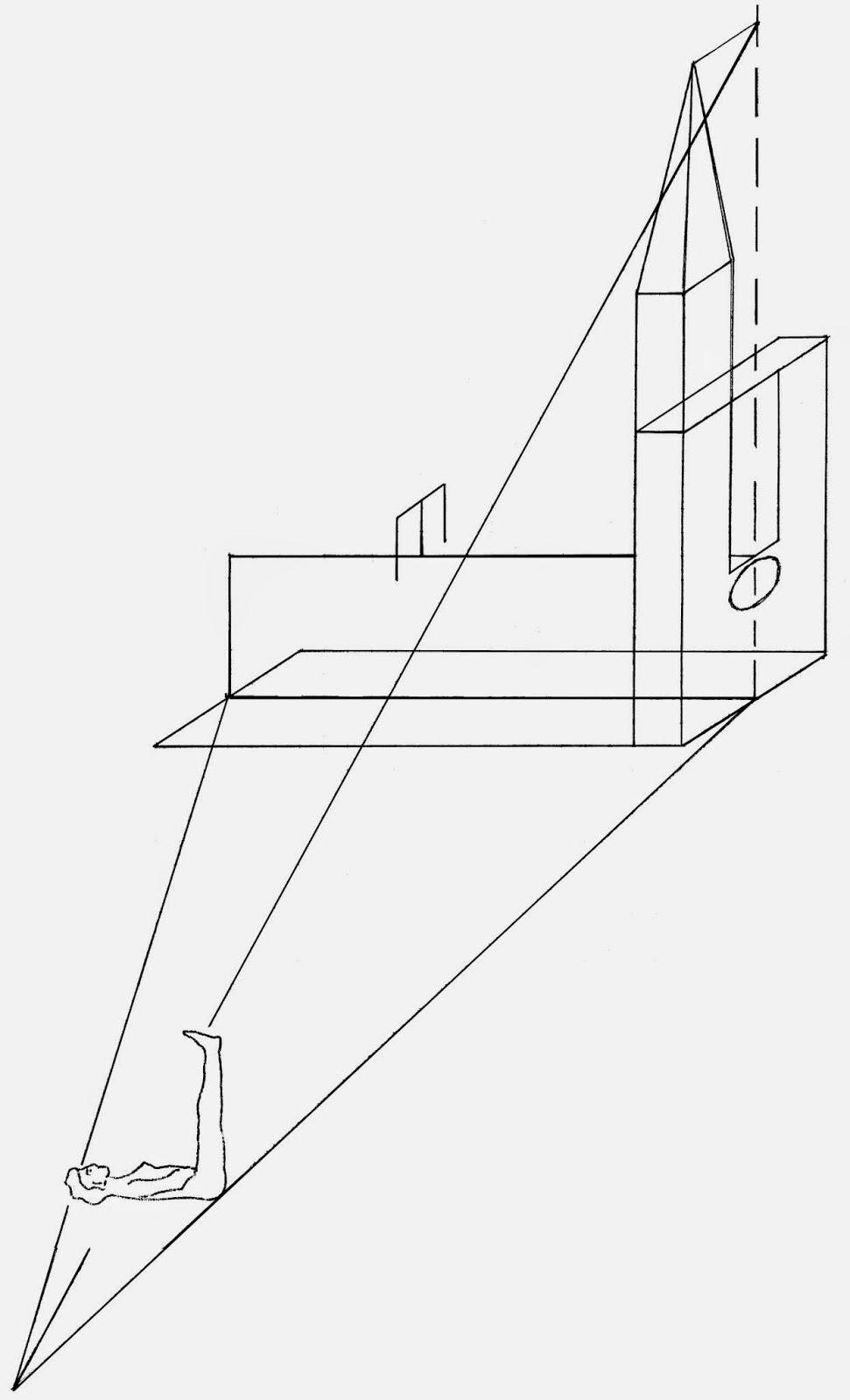 Formes et symboles utilis s dans les arts sacr s le sens for Architecture symbolique
