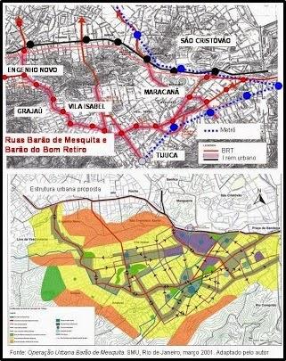 Transmilênios e recuperação da valorização do solo urbano