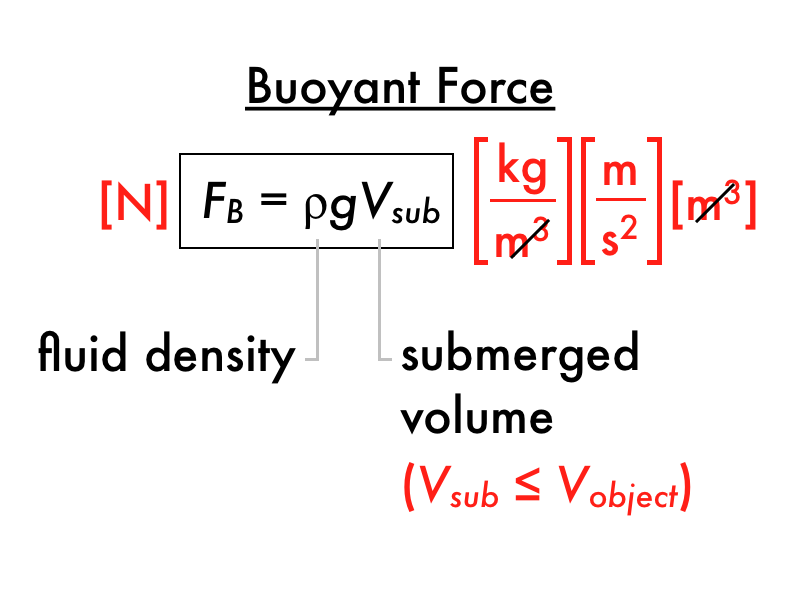 how to calculate bouyant forces of objects submerged in water Let's back things up just a bit and analyze the forces of water displacement a bit more archimedes principle states that the buoyant force (upward force) of an object submerged in a fluid is the same as the weight of the fluid for learning more about buoyancy and the pontoon effect.