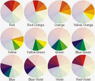 4 Color Combinations design du monde: 4 ways to choose a color scheme
