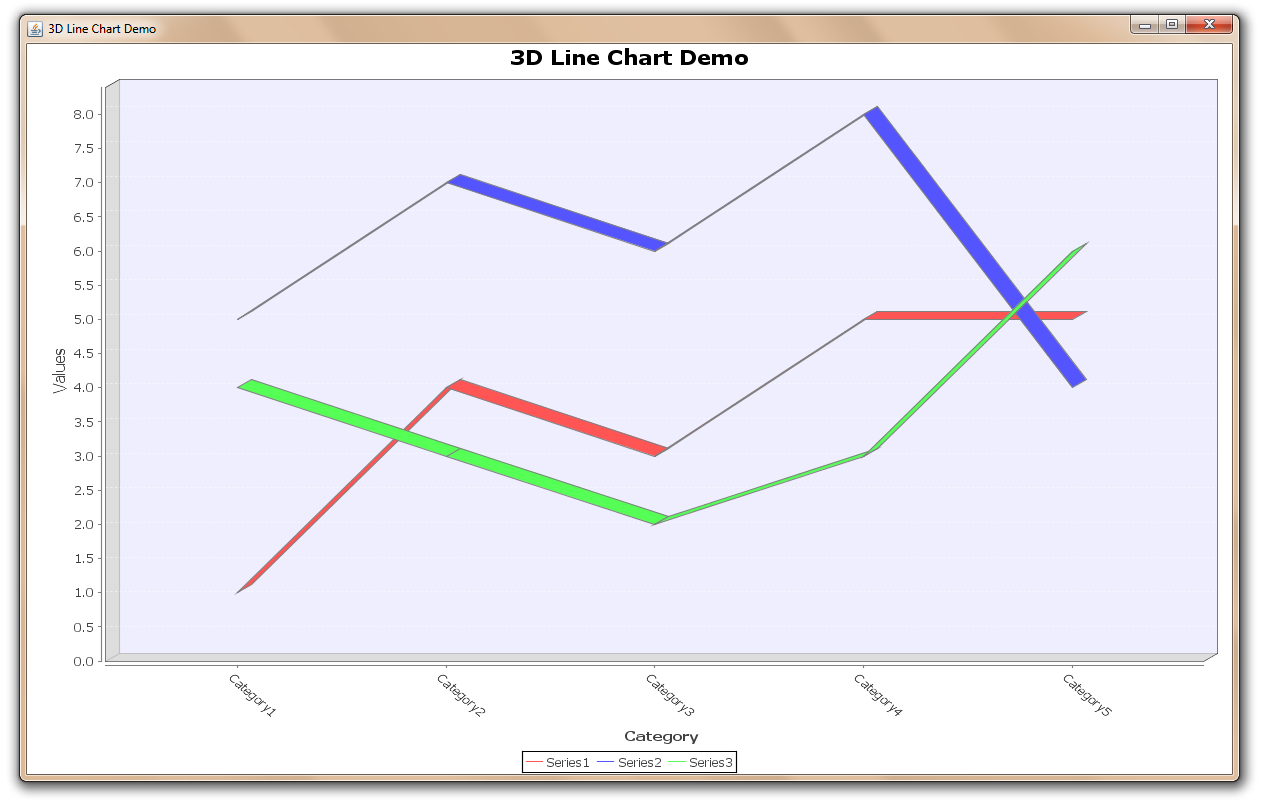 Line Drawing In Java : Jfreechart diagram types image collections how to guide