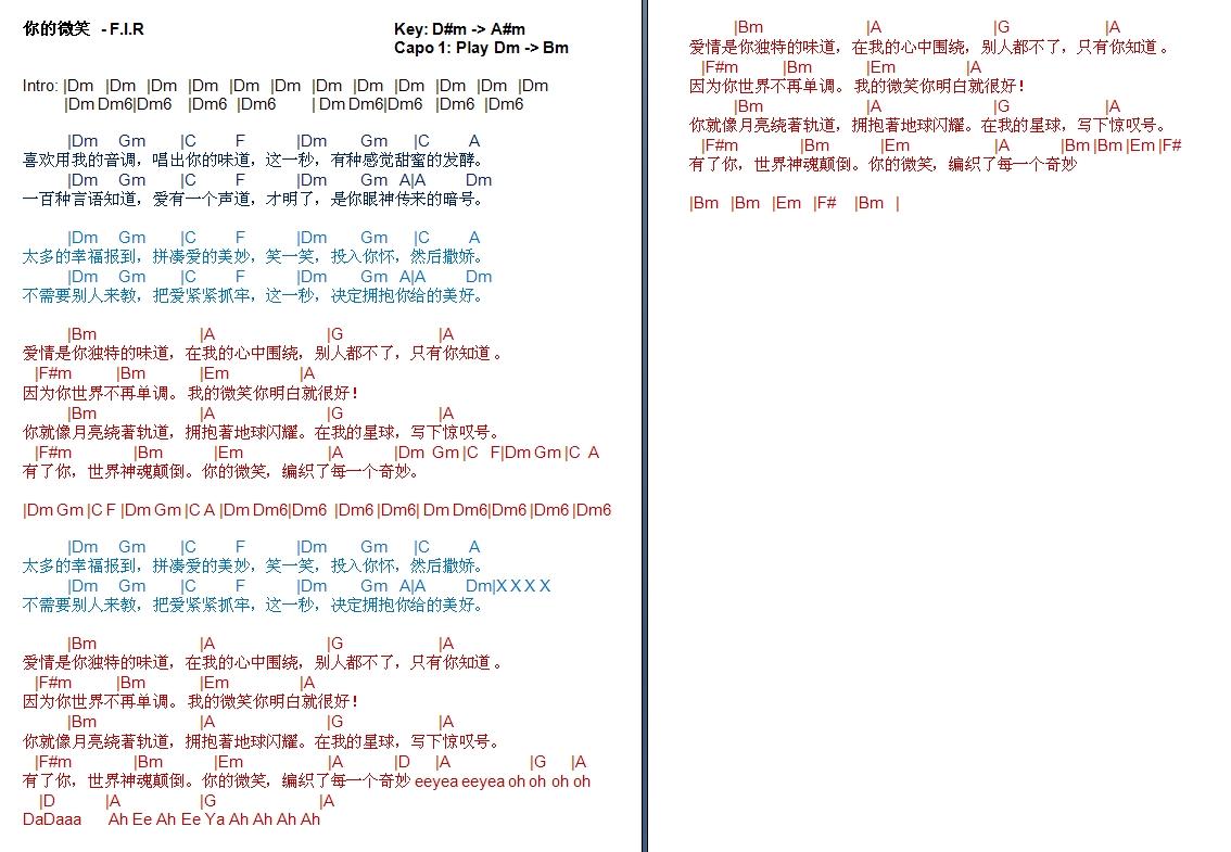 Talkingchord fir chords chords hexwebz Images
