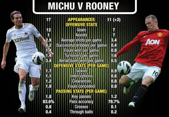 http://3.bp.blogspot.com/-uz_WbP-C208/UNaK5q7x3jI/AAAAAAAAMR0/Sv1t-4c8WgM/s1600/Swansea-vs-Manchester-United-Liga-Inggris-2012-2013.jpg