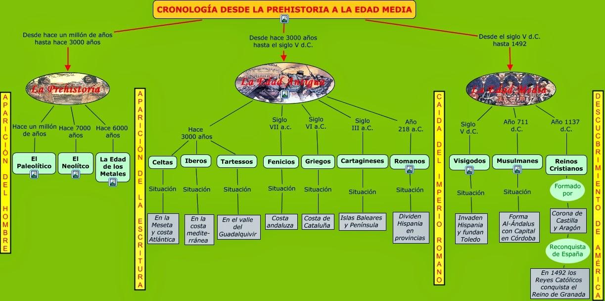 Los Posters 1 2 3 Luz Roja 1 2 3 Red Light