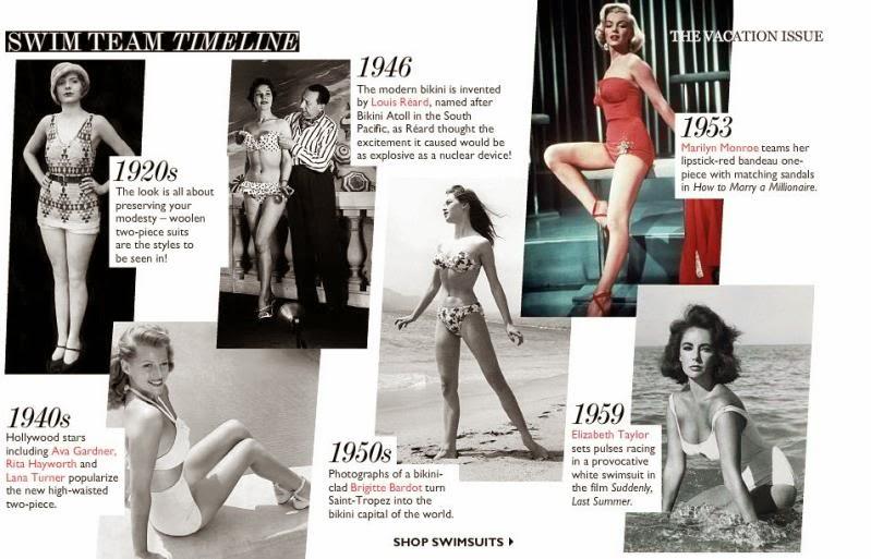 Imagenes Baños Femeninos:Rachel´s Fashion Room: Historia y evolución del traje de baño: del