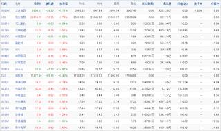 中国株コバンザメ投資ウォッチ銘柄watch20150817