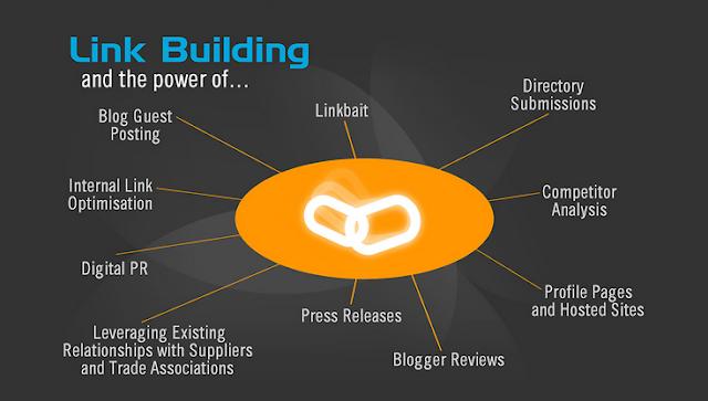 tips asas teknik seo blog baru