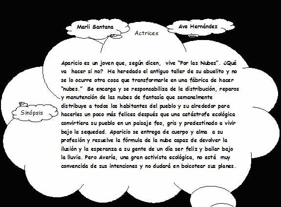Asturias con niños: Teatro gratuito en Soto del Barco: Por las nubes