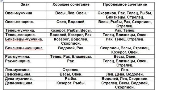славянский звериный гороскоп по дате рождения