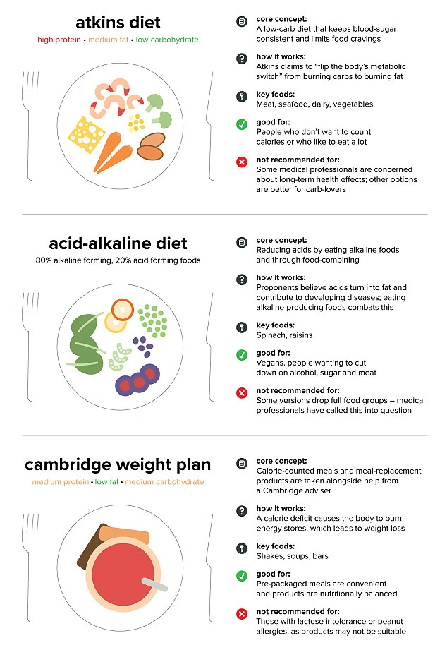 Diet plan to increase weight fast photo 6