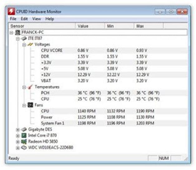 CPU d Hardware Montor