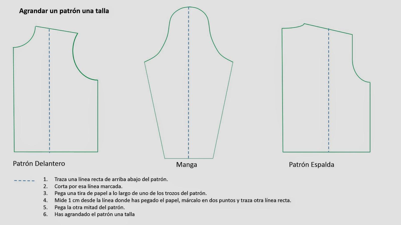Tela Patrón Tijeras: ADAPTAR UN PATRÓN - DIY