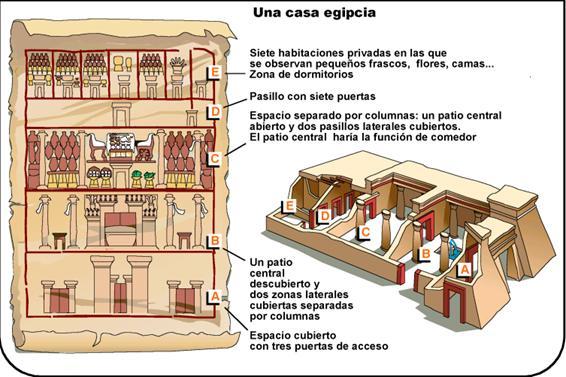 El cuadernillo de sociales de 1 unidad 10 las - El taller de lo antiguo ...