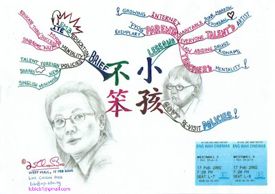 "Learn to Mind Map by Lim Choon Boo: My Mind Map on the Movie, ""I ..."