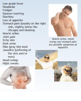 hepatitis simptom talasemia
