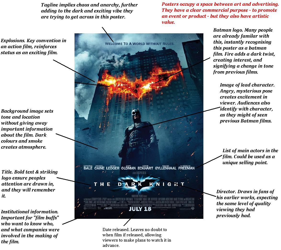 dark knight film analysis essay