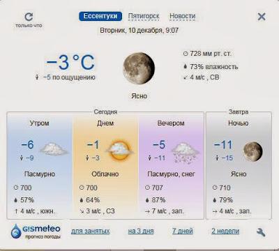 Погодный информер gismeteo для Opera 12.16