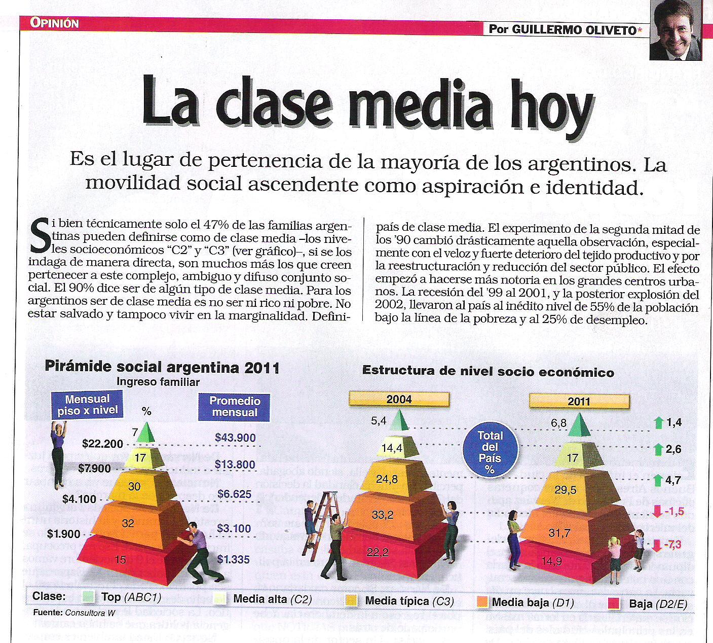 clase media La crisis económica en argentina ha golpeado a la mayoría de sus habitantes con una recesión y una alta inflación, pero para uber ha significado encontrar el mercado con mayor crecimiento a.