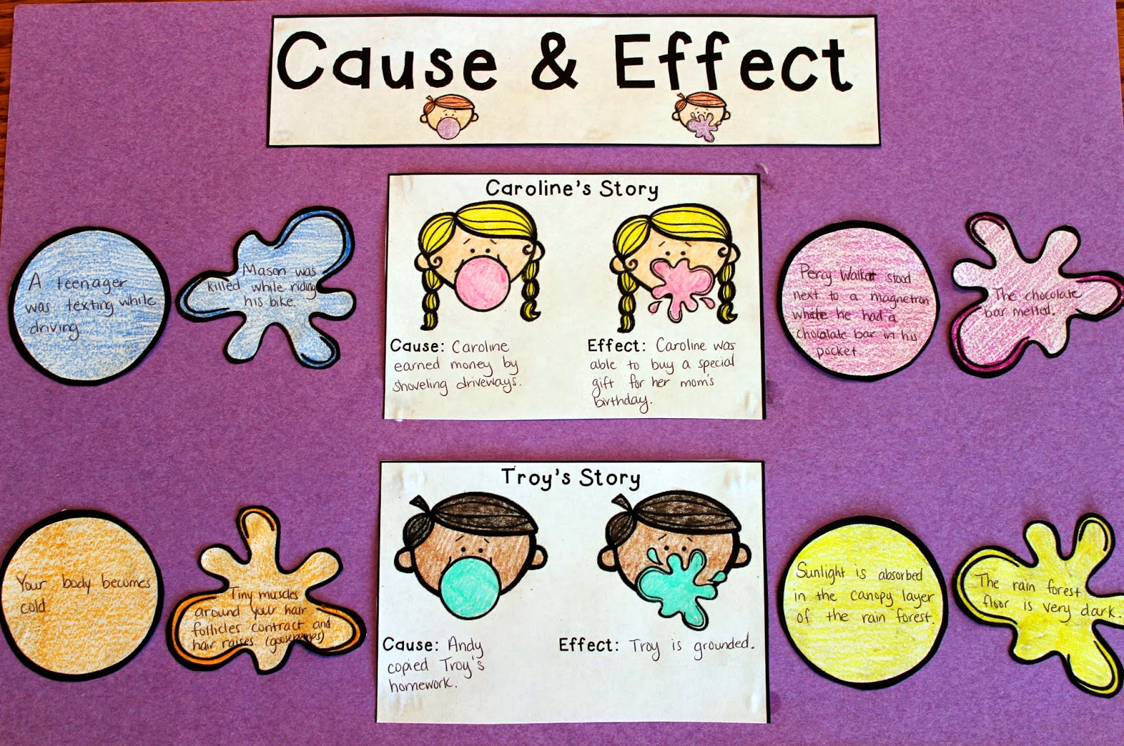 Cause effect essay conclusion