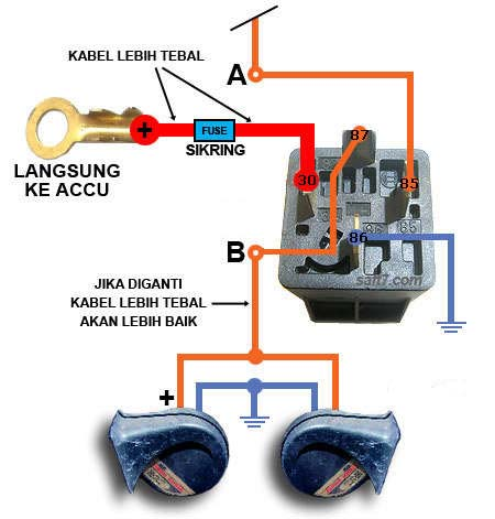 februari 2012 artikel mobil rh accentirex blogspot com 5 Pin Relay Wiring Diagram Starter Relay Wiring Diagram