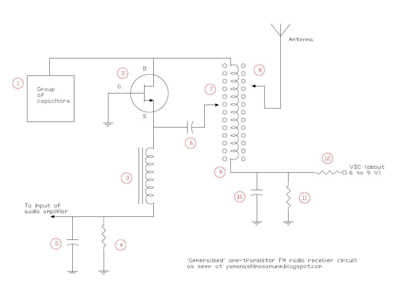 Thorpnics Single Transistor Fm Radio Receiver Circuit Diagram Of Transmitter The Uses Only From My Analysis On Various Circuits Found Internet I Concluded A Final Generalised Version Regenerative As