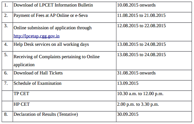 AP LPCET 2015 Notification Schedule-APLPCET Exam Date,Fee Last Date,Results Date,Download hall Tickets Date,Application Submission Last Date,APLPCET