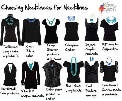 How to Choose Necklaces for Different Necklines