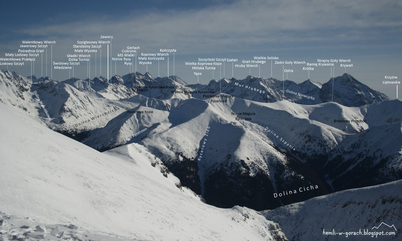 Ciemniak - panorama
