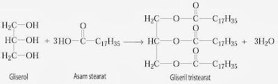 reaksi esterifikasi gliserol dan asam stearat