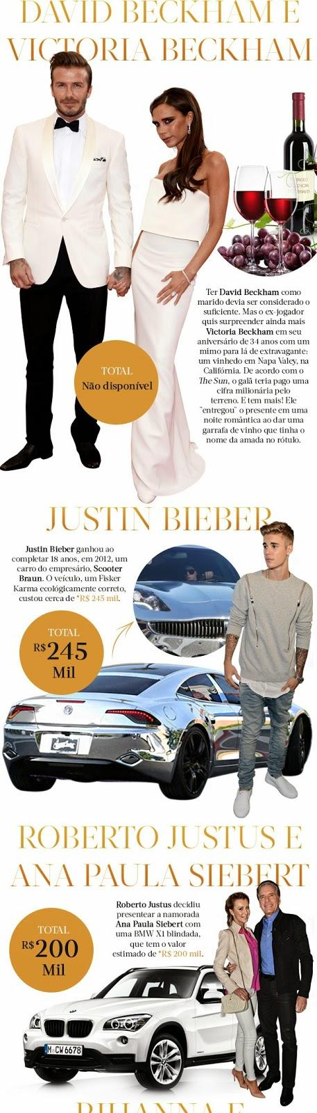 Os presentes mais caros do mundo das celebridades que ultrapassaram os limites da ostentação
