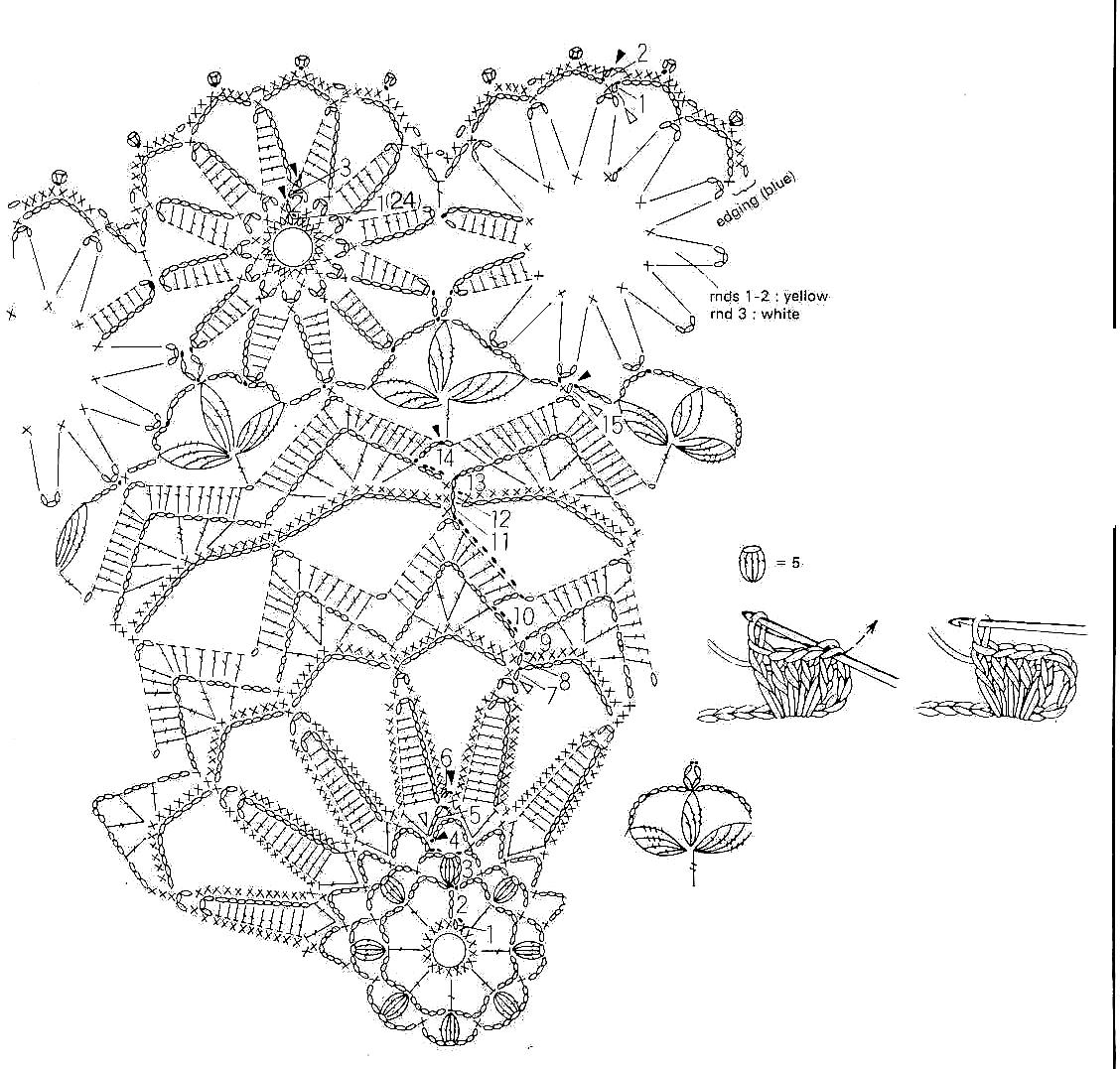 Uncinetto e crochet: Centro rotondo all'uncinetto con girandola di