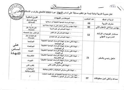 اعلانات التوظيف المقتصدين و مشرفي التربية بمديرية التربية لولاية تبسة 2015