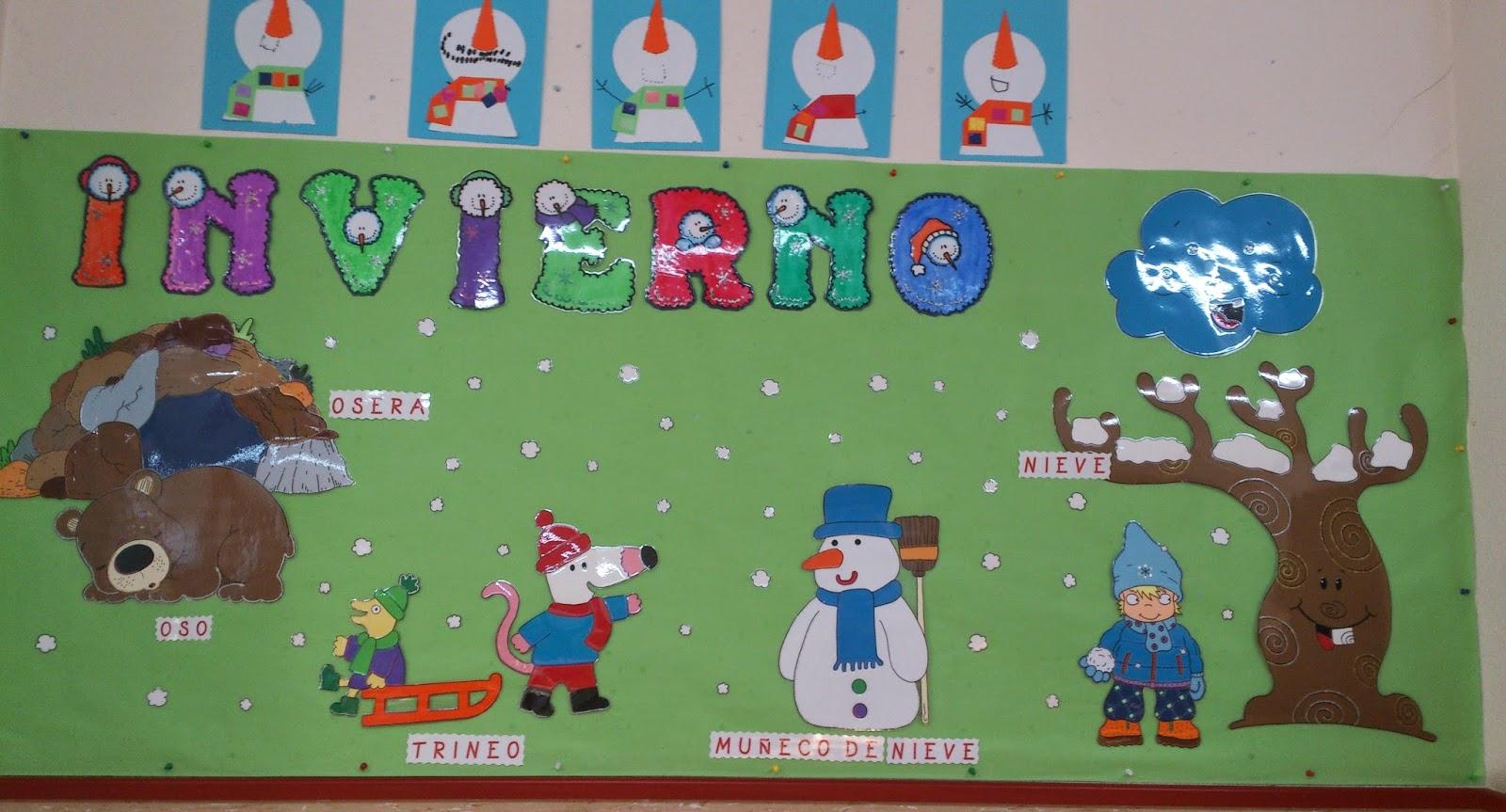 Plastificando ilusiones murales estaciones for Elementos del periodico mural