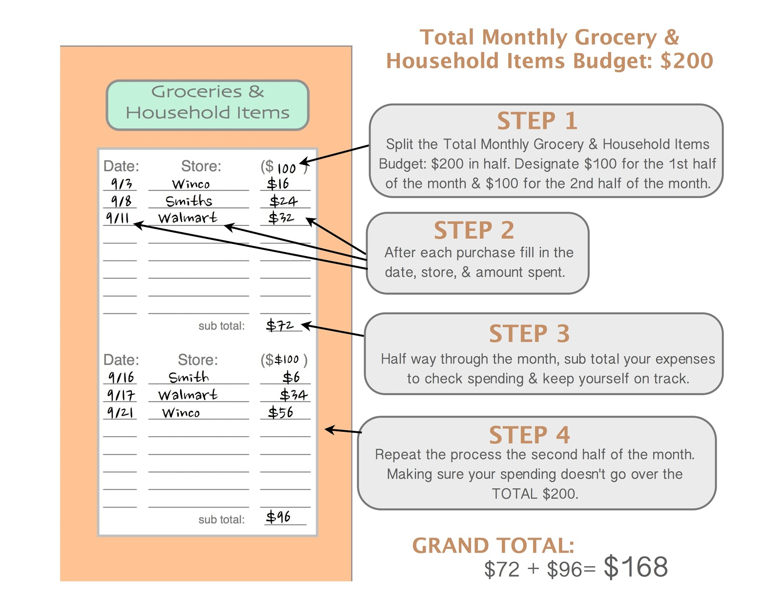 Just Sweet And Simple Budgeting My Envelope System - Budget envelopes template