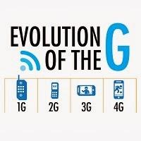 تعرف على الفرق بين ال 1G,2G,3G&4G