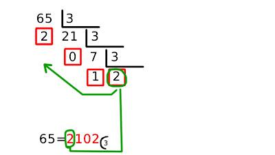 Convertir número de sistema decimal